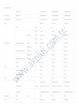 DVM S Heat Pump / Heat Recovery 62-64-66 HP