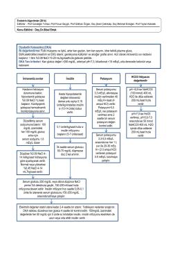 Diyabetik Ketoasidoz (DKA) lk değerlendirme: Fizik muayene ve