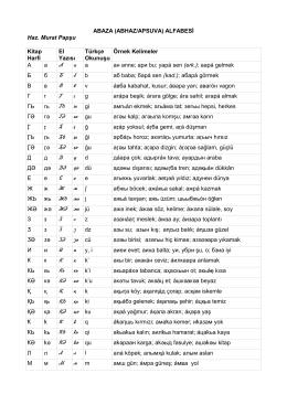 ABAZA (ABHAZ/APSUVA) ALFABESĐ Haz. Murat Papşu Kitap Harfi