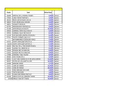 Kodu İsmi Birim fiyat 16669 KRİSTAL 99 Lu ORJNAL TESBİH 2,00