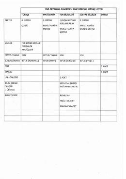 Ortaokul için öğrenci ihtiyaç listesi