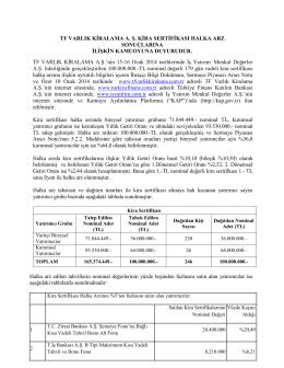 tf varlık kiralama a. ş. kira sertifikası halka arz sonuçlarına ilişkin