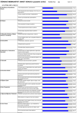 ÖĞRENCİ MEMNUNİYET ANKET SONUCU (yüzdelik veriler)
