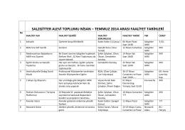 salzgitter alevi toplumu nisan – temmuz 2014 arası faaliyet tarihleri