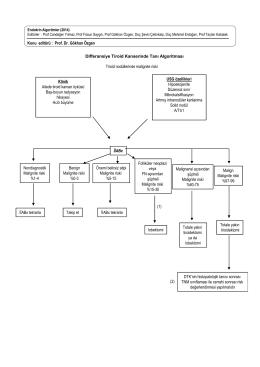Differansiye Tiroid Kanserinde Tanı Algoritması Konu editörü : Prof