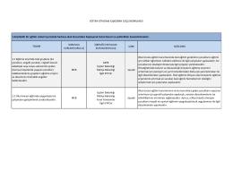Eğitim-İstihdam İlişkisinin Güçlendirilmesi 2014 Yılı Eylem Planları