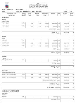 15.10.2014 günlük bülten - Karaman Ticaret Borsası
