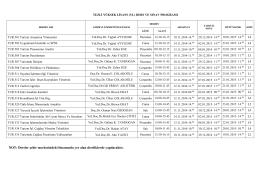 tezli yüksek lisans (yl) ders ve sınav programı