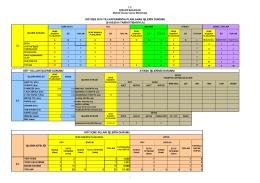 2014 yılı icmal raporu