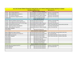 2013-2014 bahar dönemi lisansüstü dersleri/2013