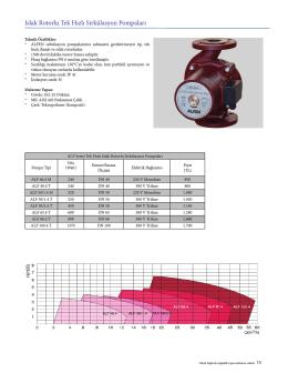 ıslak rotorlu tek hızlı flanşlı tip pompa
