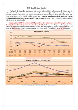 FAO Gıda Fiyat Endeksi, Şubat 2014
