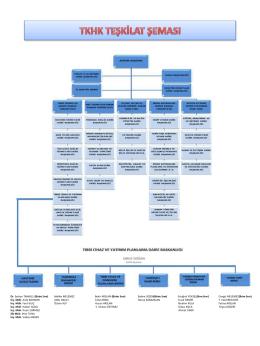 Personel Dağılım Şeması