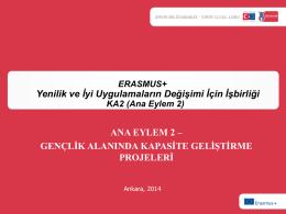 Erasmus+ KA2 Gençlik Alanında Kapasite Geliştirme Projeleri