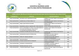 Kırsal Ortak Üretim Altyapısının Geliştirilmesi Mali Destek Programı