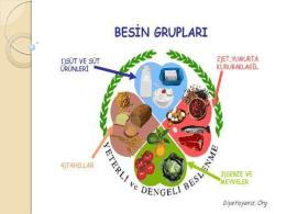 Besin Grupları Sunumu - gastronomi