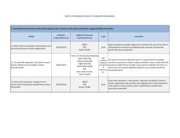 İşgücü Piyasasında Güvence ve Esnekliğin Sağlanması 2014 Yılı