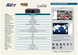 16 Kanal Hybrid DVR