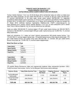 Vade (Gün) 175 Basit Faiz(%) 9,8911 Bileşik Faiz(%) 10,1461 Fiyat