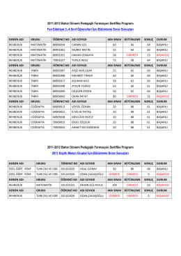 2011-2012 Bahar Dönemi Pedagojik Formasyon Sertifika Programı