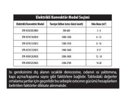 Elektrikli Konvektör Model Seçimi Isı gereksinimi dış alanın sıcaklık