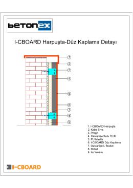 I-CBOARD Harpuşta-Düz Kaplama Detayı