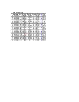 IML 451 NOTLAR Numara ض1 ض2 ض3 ض4 ض5 ض