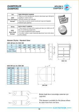 For GDD 200 - Elektroteknik