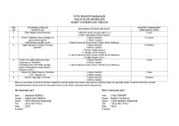 Sağlık İşleri Müdürlüğü Hizmet Standartları Tablosu