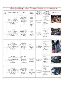 Bakanlığımızca Güvensiz bulunan ürünler-4