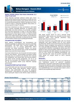 Bütçe Dengesi – Kasım 2014