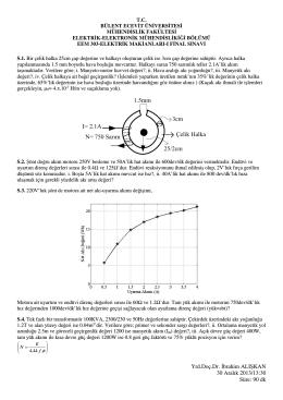 Çelik Halka I= 2.1AN= 750 Sarım 1.5mm 3cm 25/2cm