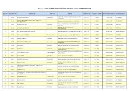hatay vergi dairesi başkanlığı ile anlaşma yapan matbaa listesi