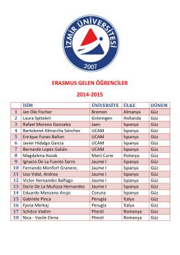 2014-2015 Gelen Öğrenci Listesi
