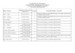 2014-2015 eğitim – öğretim yılı çiftanadal / yandal kontenjanları için