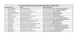26-27/11/2014 tarihinde yapılacak teog sınavında görevli il temsilci