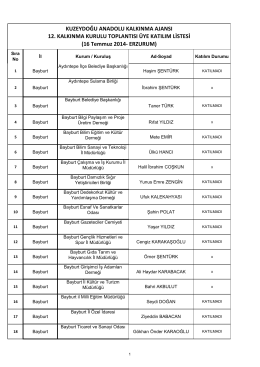 12. Kalkınma Kurulu Katılımcı Listesi