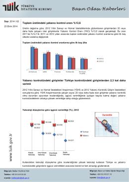 Toplam üretimdeki yabancı kontrol oranı %13,6 Yabancı