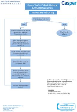 Garanti Akış Diyagramı - Başiskele İlçe Milli Eğitim Müdürlüğü