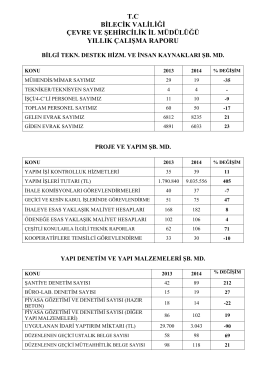 2014 yılı çalışma raporu - Çevre ve Şehircilik Bakanlığı