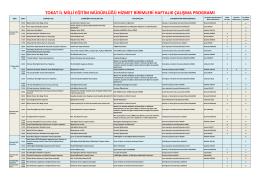 İl Milli Eğitim Müdürlüğü Birimleri Haftalık Çalışma Programı