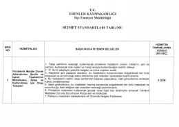 İlçe Emniyet Müdürlüğü Hizmet Standartları Tablosu