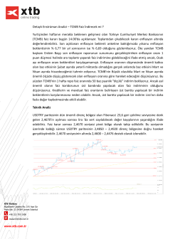 Detaylı Enstrüman Analizi – TCMB Faiz İndirecek mi