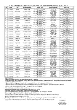 yusuf ziya öner fen lisesi 2014-2015 eğitim ve öğretim yılı mart ayı