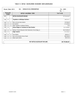 Bütçe Gelirlerinin Ekonomik Sınıflandırılması Tablosu