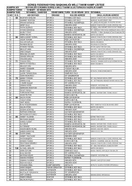 Hazırlık kampı isim listesi için tıklayınız