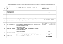 kamu hizmet standartları tablosu - Halil Bayraktar Sağlık Hizmetleri