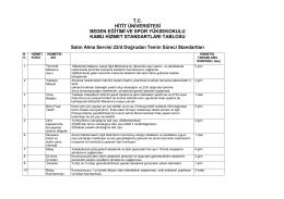 Kamu Hizmet Standardı - Beden Eğitimi ve Spor Yüksekokulu