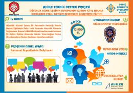 Halkla İlişkilerde Etkili İletişim Projesi