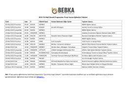2015 Yılı Mali Destek Programları Proje Yazma Eğitimleri